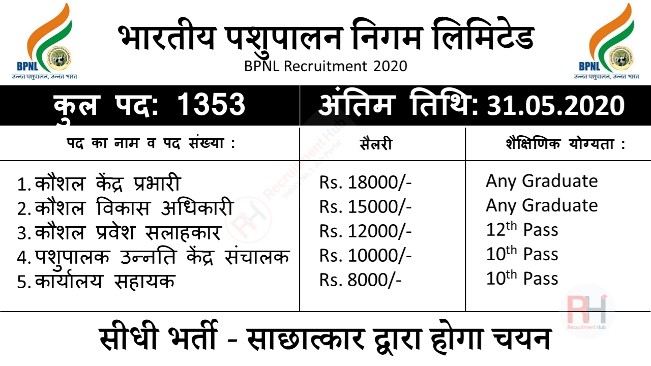 BPNL Recruitment 2020 – Apply Online for 1343 Skills Admission Consultant, Office Assistant & Other Posts